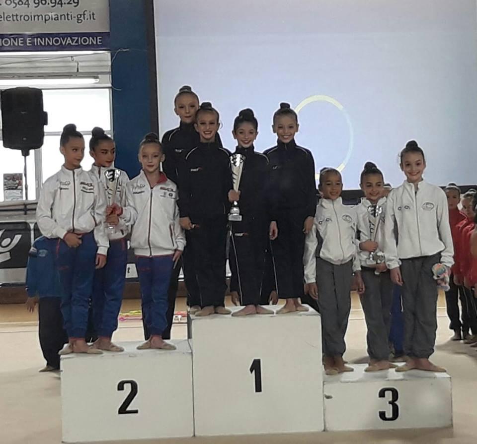 Campionato Interregionale Allive Gold 3 Sud Italia